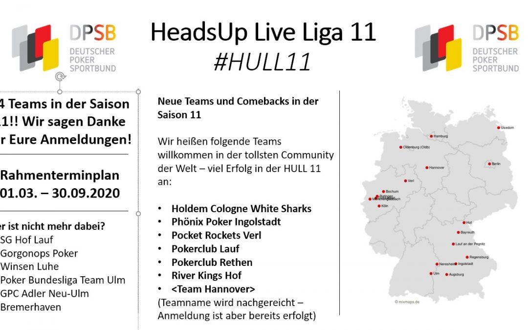 #HULL11 – die Teilnehmer stehen fest